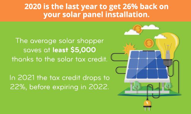 My Energy Monster Solar Tax Credit Florida