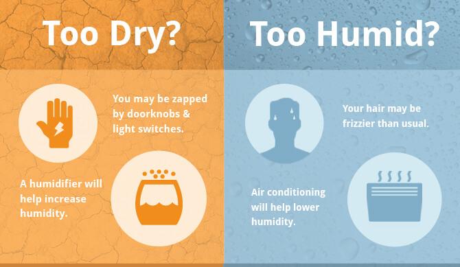 humidity-too-dry-too-humid