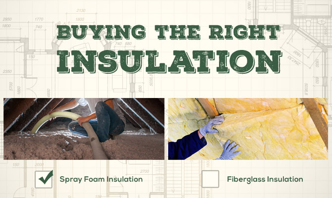 How Can I Make Sure I'm Buying the Right Insulation for My Home