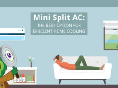 mini split ac
