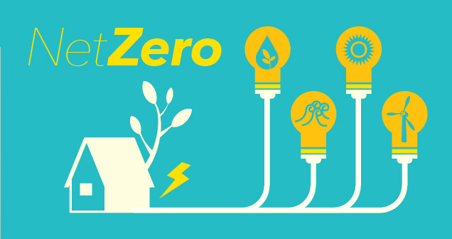 Netzero symbol for Net zero energy homes