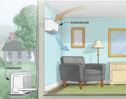 Illustration: The Family Handyman
