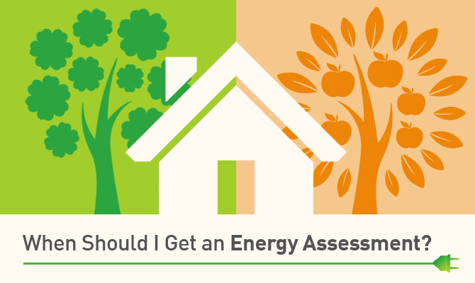 When-Energy-Assessment